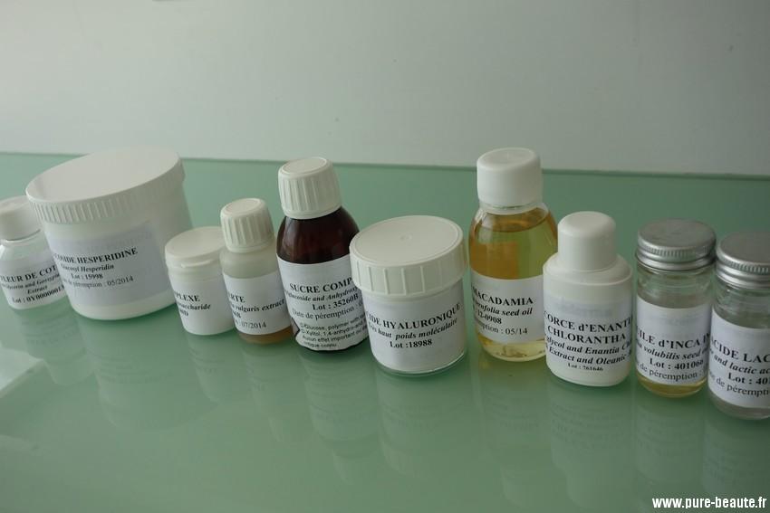 ingrédients actifs en cosmétique